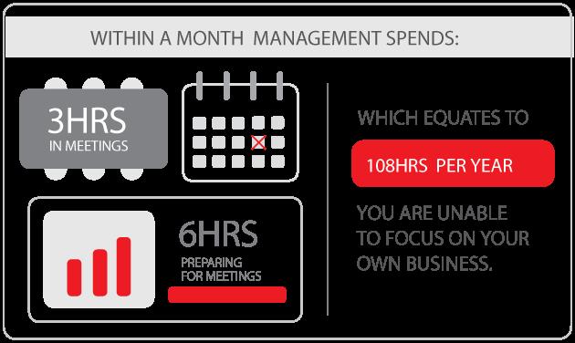 Management-Services-stats